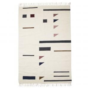 KELIM Carpet triangles S