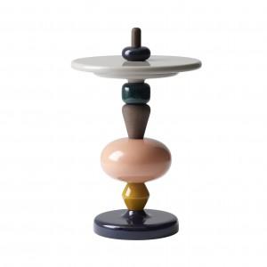 SHUFFLE Table spectrum