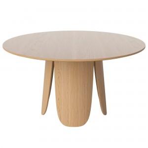 PEYOTE Table