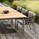 LEO Table