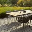 Table LEO