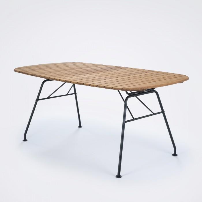 Table BEAM