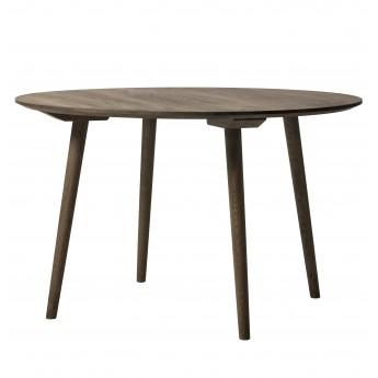 Table IN BETWEEN SK4